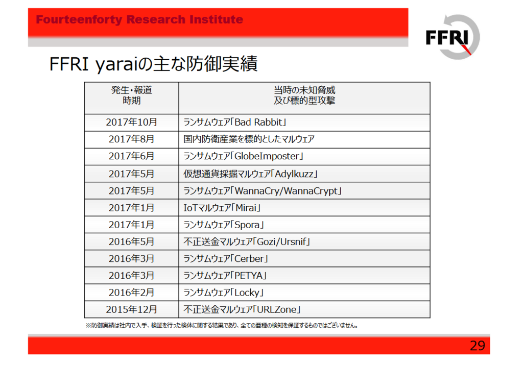 f:id:happy-retirement:20180202171807p:plain