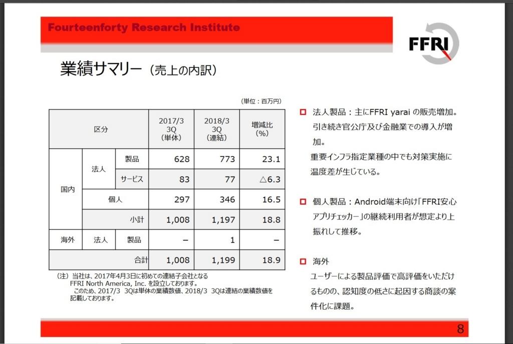 f:id:happy-retirement:20180215113312j:plain