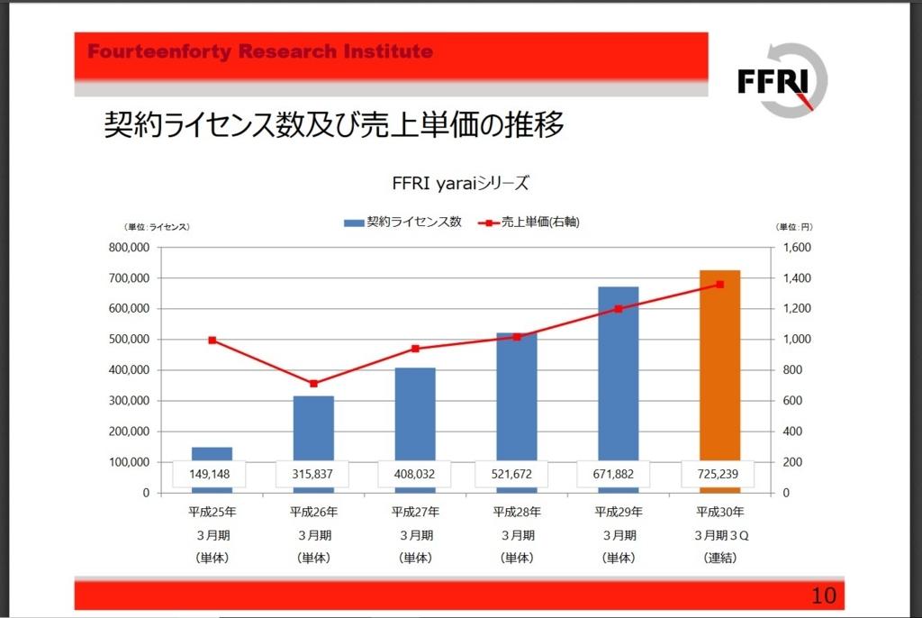 f:id:happy-retirement:20180215113601j:plain