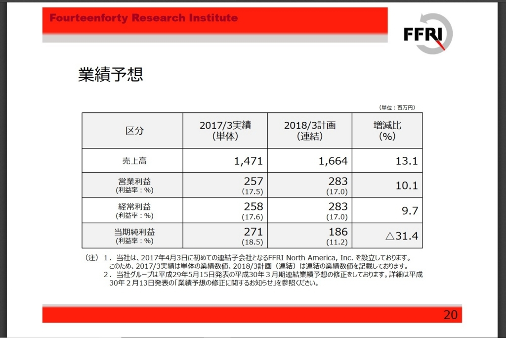 f:id:happy-retirement:20180215113759j:plain