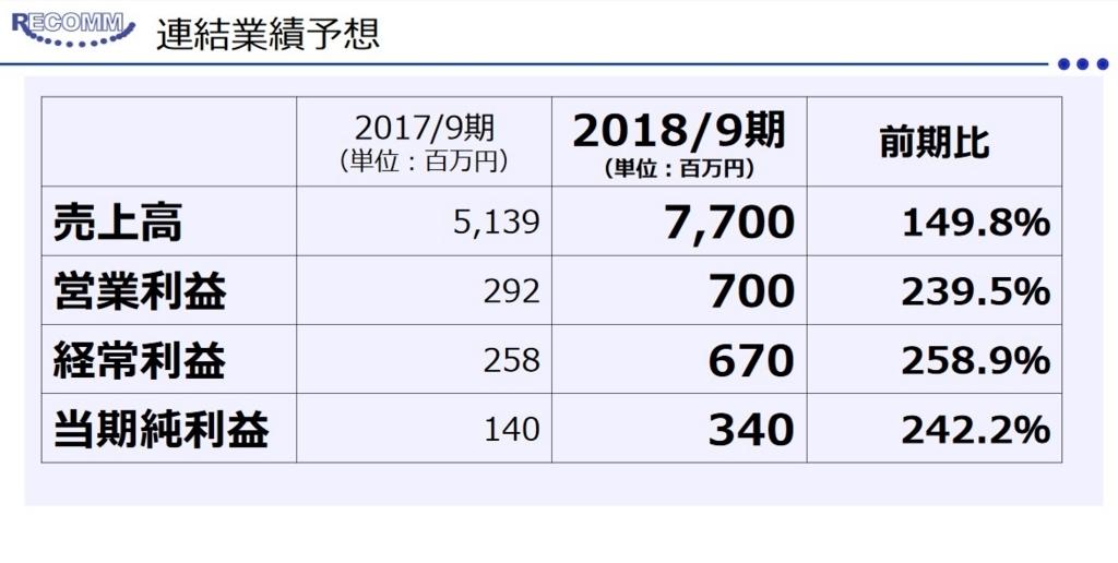 f:id:happy-retirement:20180813182226j:plain