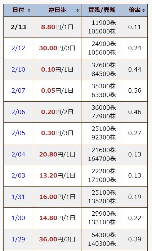 f:id:happy-retirement:20200216085017p:plain