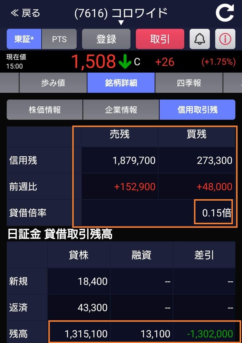 f:id:happy-retirement:20200419104357j:plain