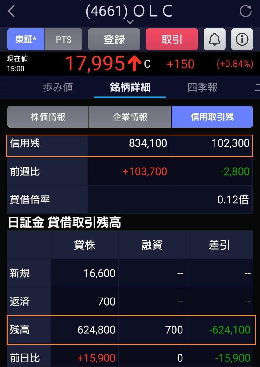f:id:happy-retirement:20201205153648j:plain