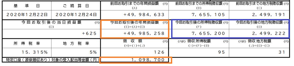 f:id:happy-retirement:20201229091944p:plain
