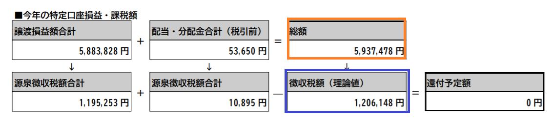 f:id:happy-retirement:20201229092114p:plain