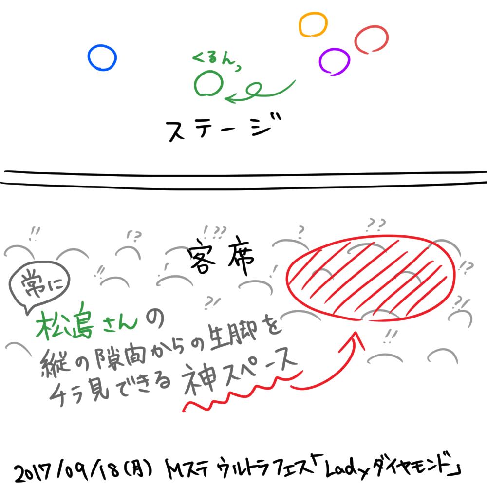 f:id:happy-rice-factory:20170918215148p:plain