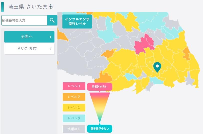 インフルエンザ流行予報