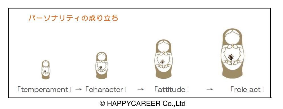 f:id:happycareer-eu:20161003211453j:plain
