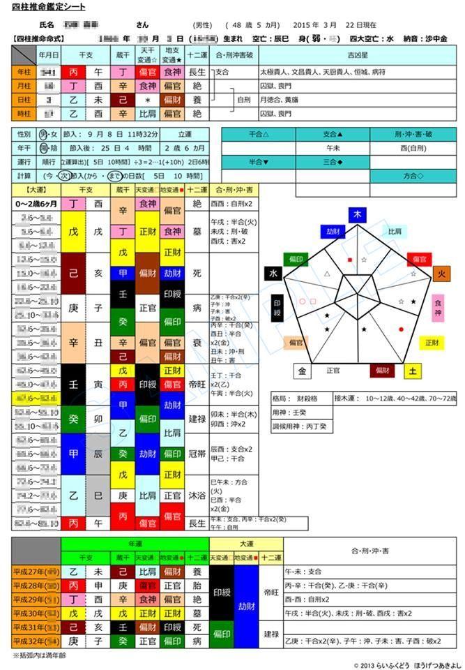 f:id:happycome_hogetsu:20160610230055j:plain