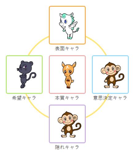 f:id:happycome_hogetsu:20171202120946p:plain