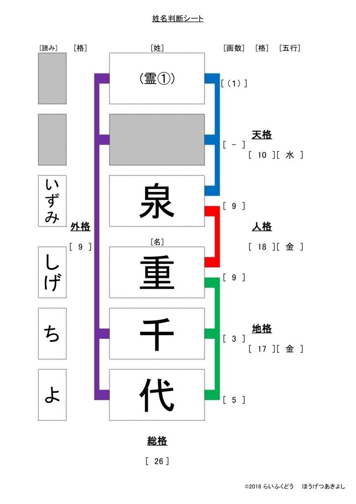 f:id:happycome_hogetsu:20180523014210j:plain