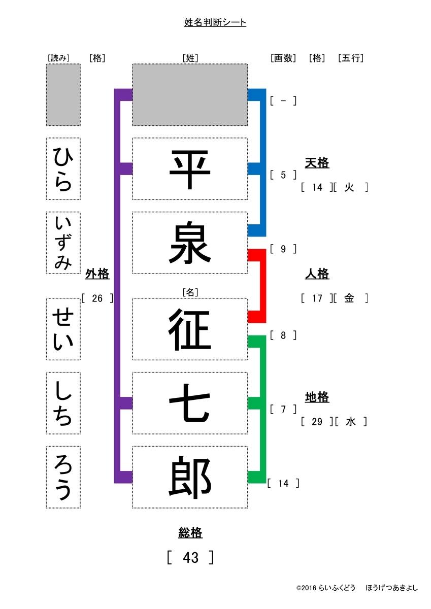 f:id:happycome_hogetsu:20190526151802j:plain