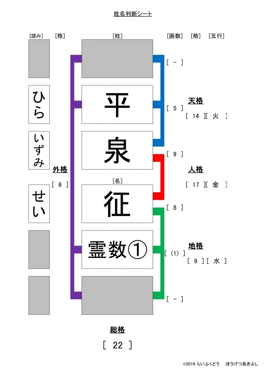 f:id:happycome_hogetsu:20190526151851j:plain