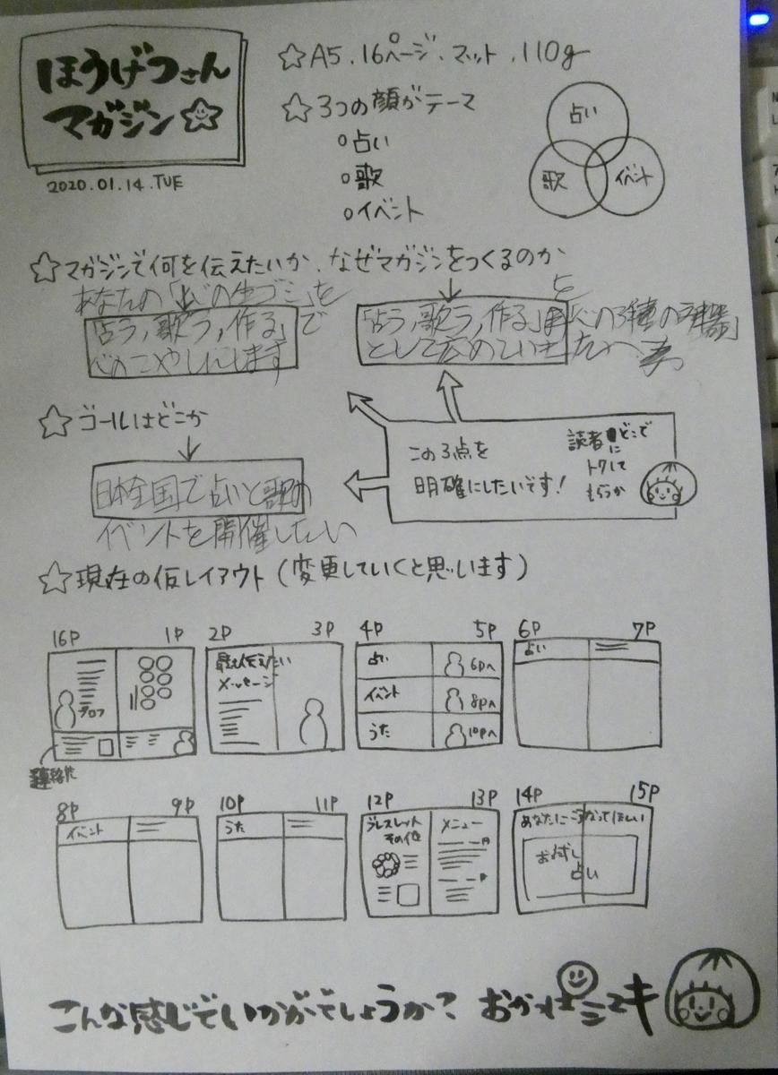 f:id:happycome_hogetsu:20200529234546j:plain