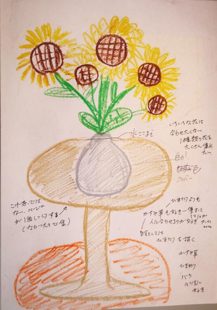 f:id:happyflowertrees:20170326133457j:plain