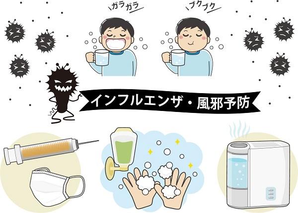 インフルエンザ・風邪予防