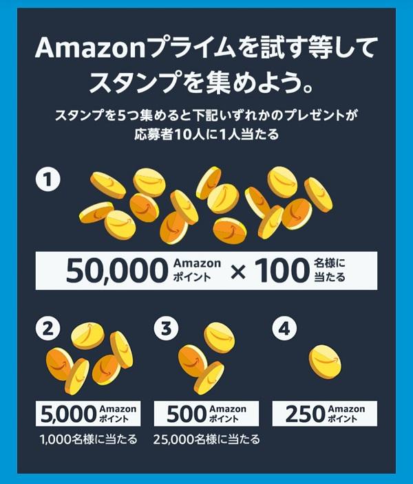 Amazon スタンプラリー