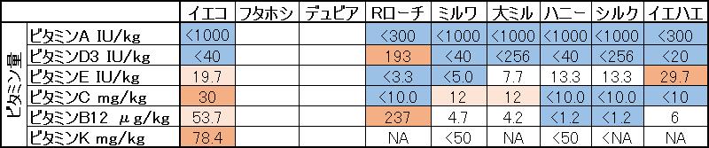 f:id:happyguppyaki:20190412200146p:plain