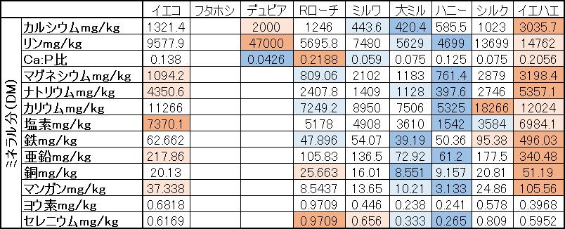 f:id:happyguppyaki:20190412200810p:plain
