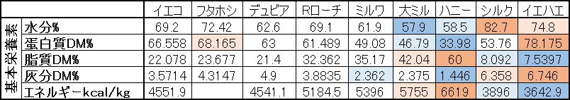 f:id:happyguppyaki:20190412210107p:plain