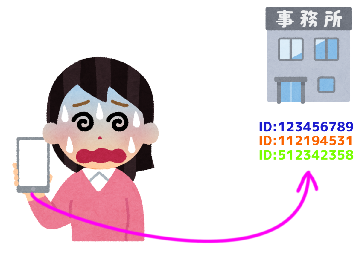 f:id:happyguppyaki:20200430173437p:plain