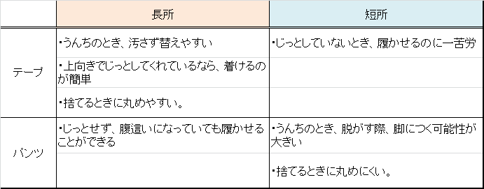 f:id:happyholy:20170224120306p:plain