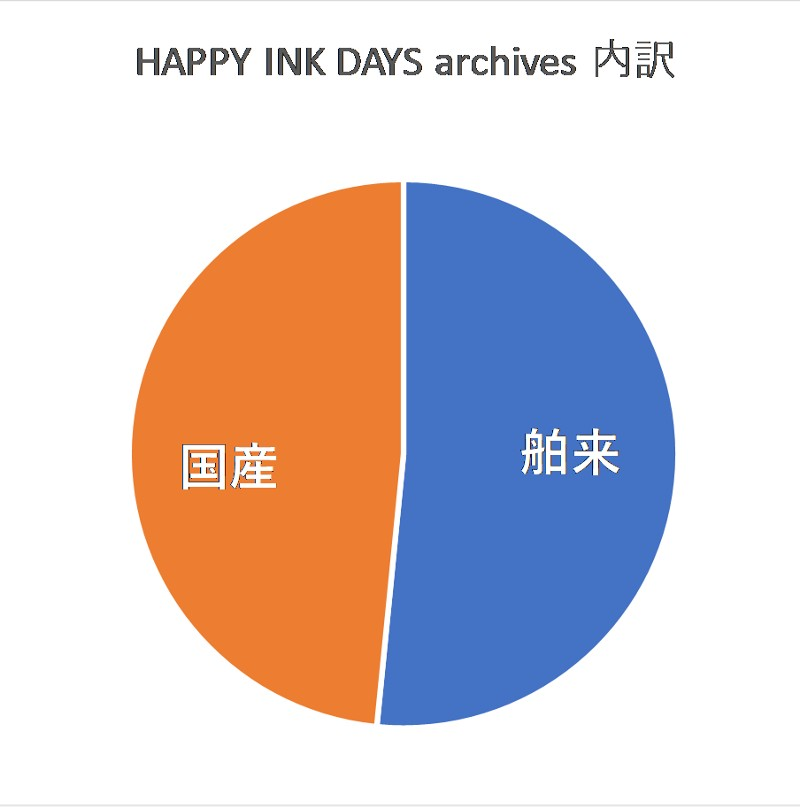 f:id:happyinkdays:20170330215227j:plain