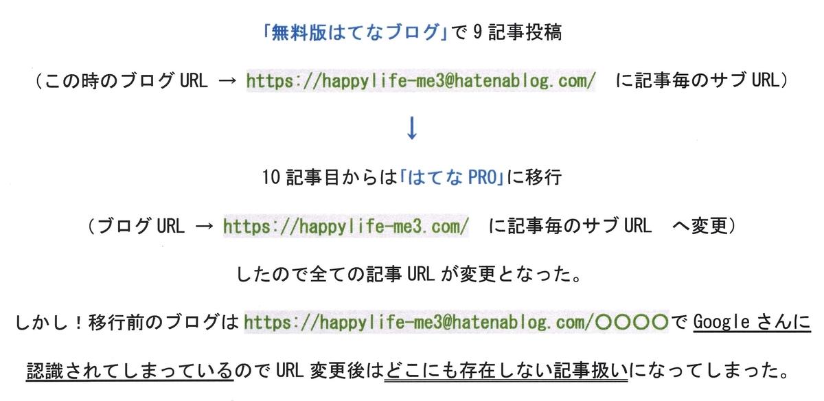 f:id:happylife_me3:20210421090136j:plain
