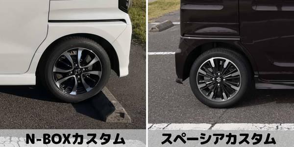 ホンダN-BOXカスタムとスズキスペーシアカスタムタイヤ比較