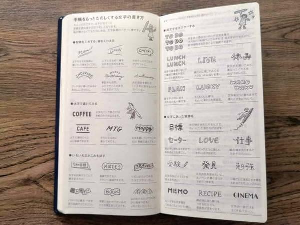 ほぼ日手帳ムーミンweeks