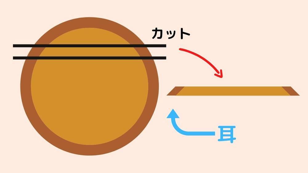木材をカットして一枚板を作る