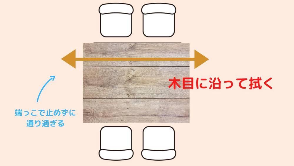 ダイニングテーブル使い方