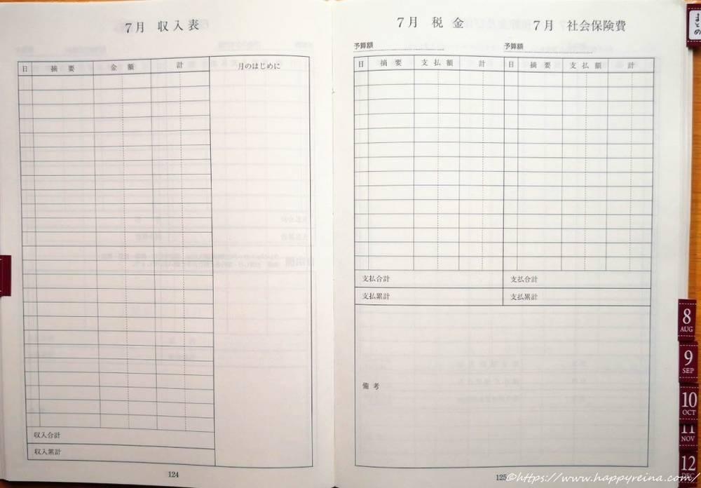 収入表と税金、社会保険のページ