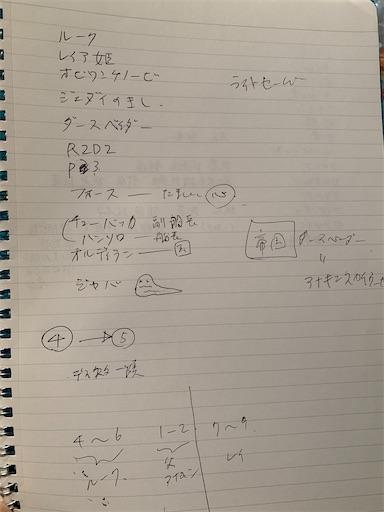 f:id:happyunagi-yuko:20200329121957j:image
