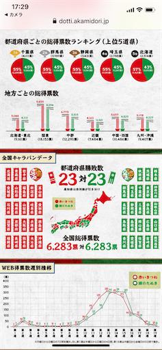 f:id:happyunagi-yuko:20200520184257p:image