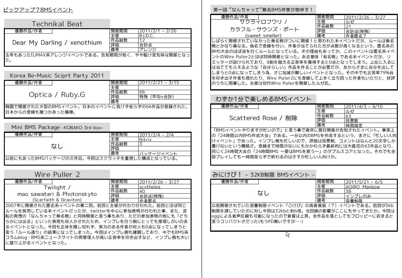 f:id:har-k:20111229180709j:image:w360