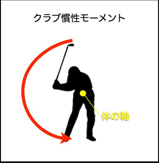 f:id:haraberashi:20161022173711p:plain