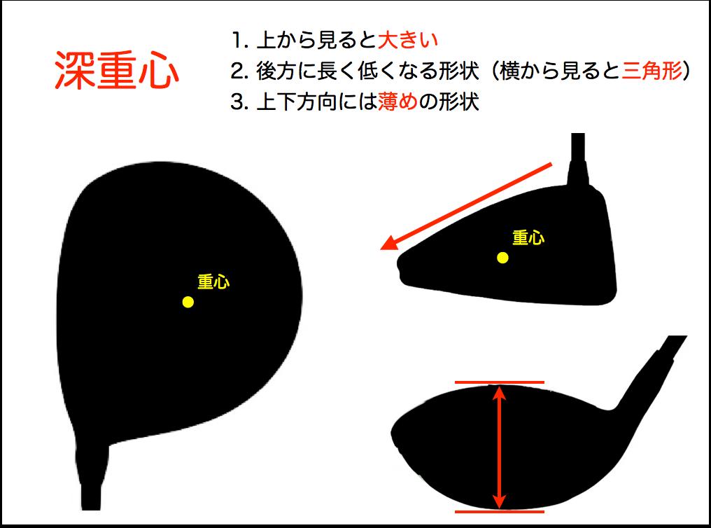 f:id:haraberashi:20170304111859p:plain