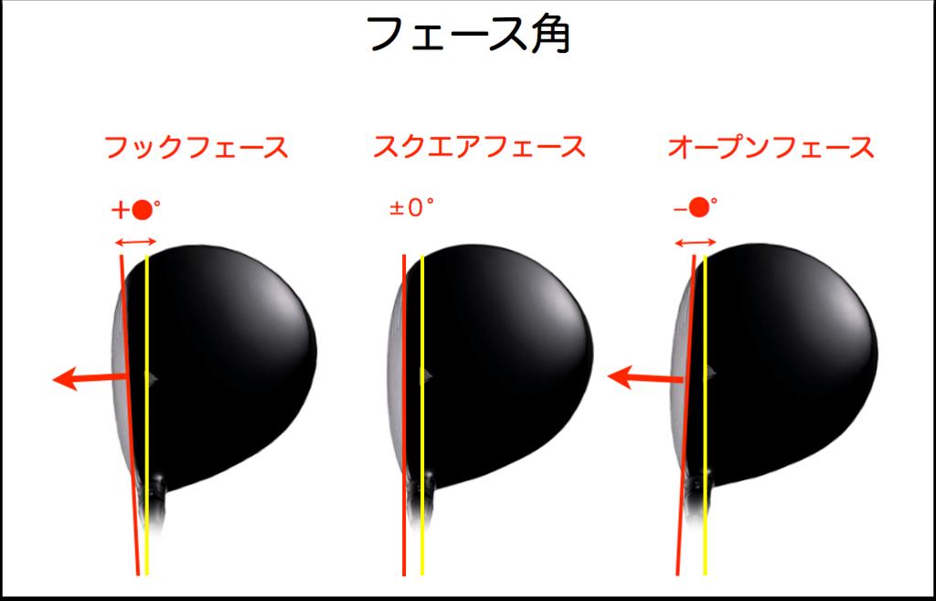 f:id:haraberashi:20170308121038p:plain