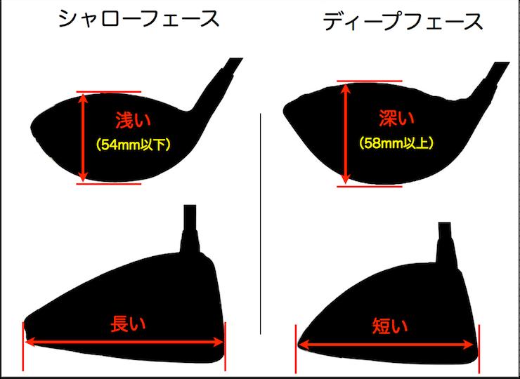 f:id:haraberashi:20170315164844p:plain