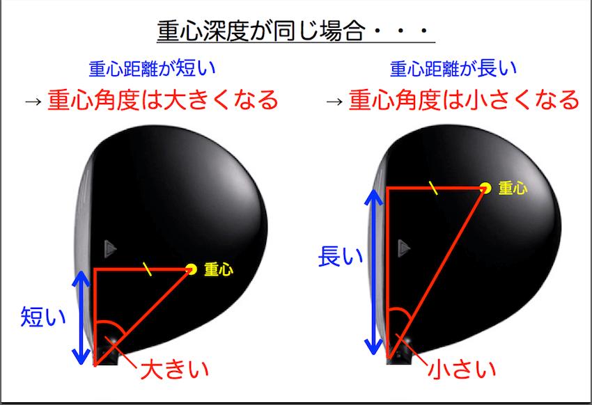 f:id:haraberashi:20170705064728p:plain