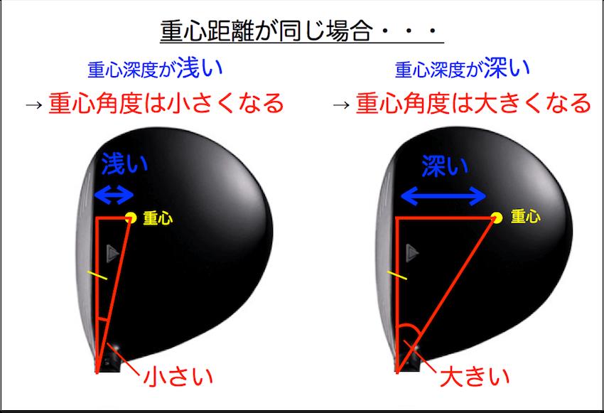 f:id:haraberashi:20170705064746p:plain