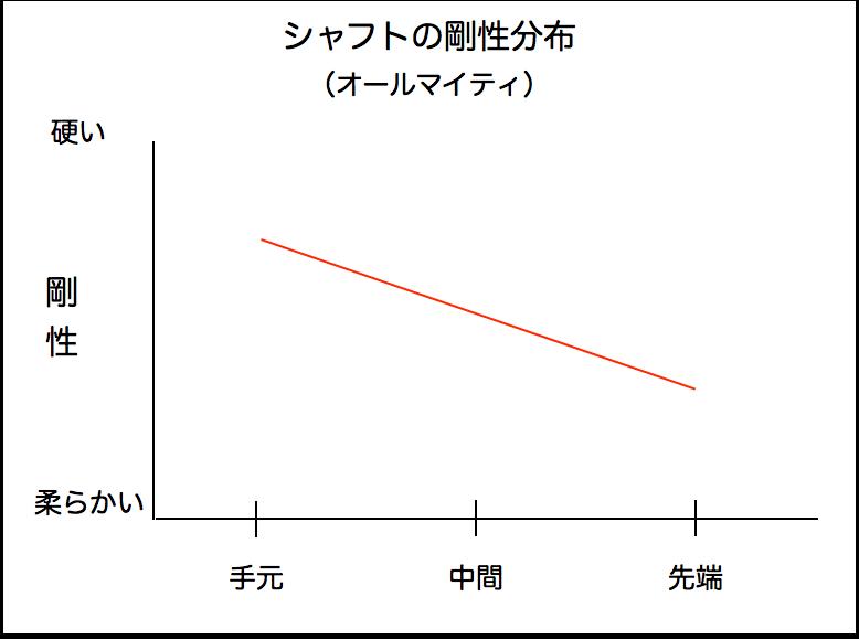 f:id:haraberashi:20170815215632p:plain