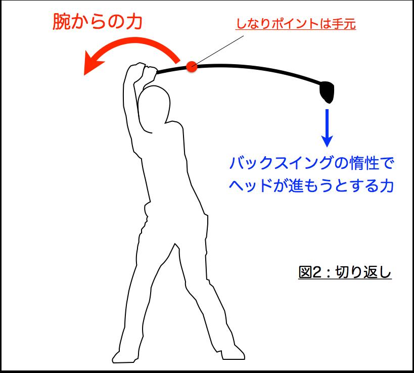 f:id:haraberashi:20170816053046p:plain