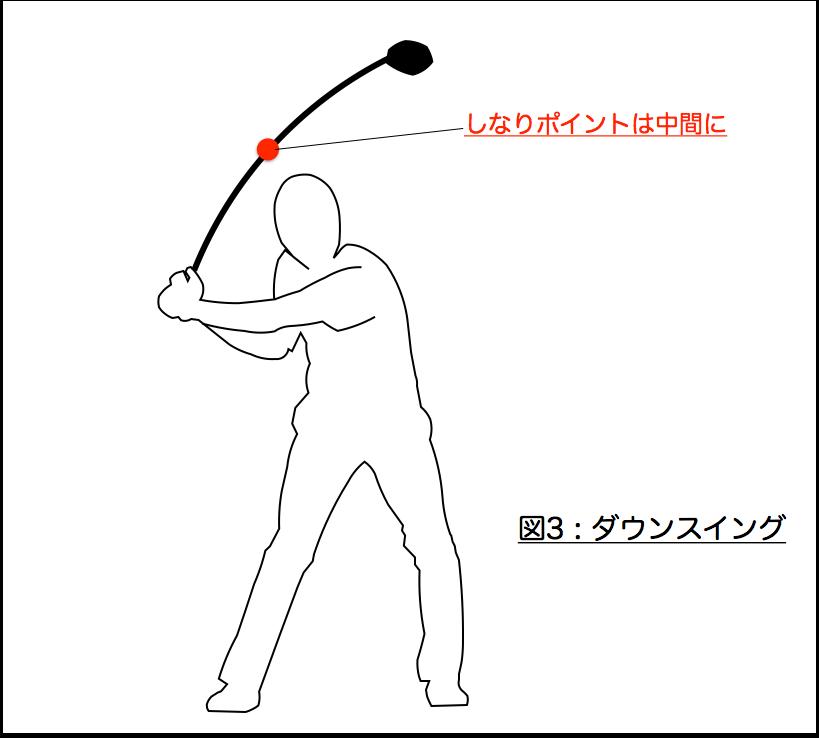 f:id:haraberashi:20170816053840p:plain
