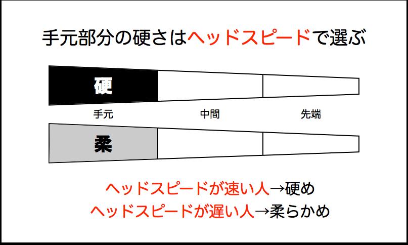 f:id:haraberashi:20170821110532p:plain