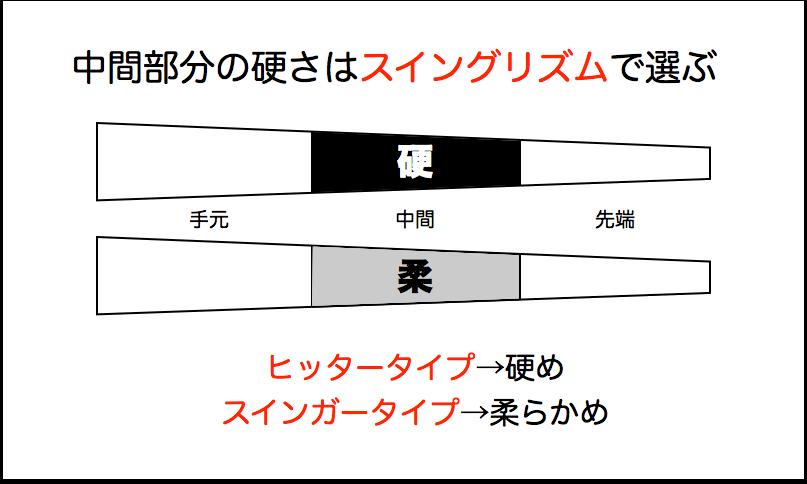 f:id:haraberashi:20170821110623p:plain