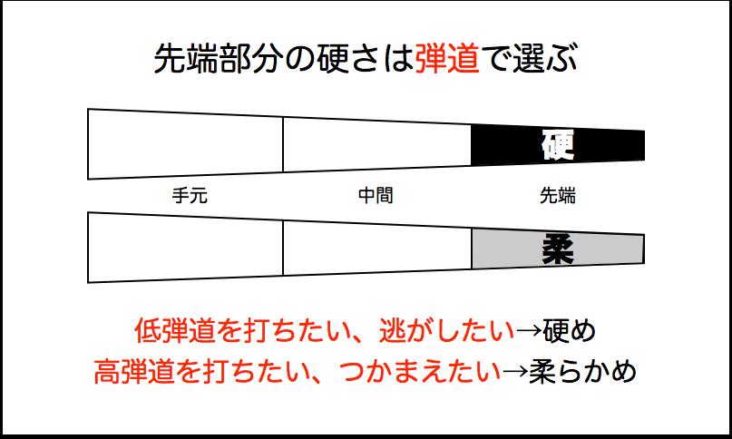 f:id:haraberashi:20170821110745p:plain