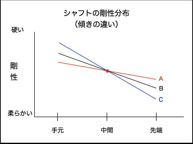 f:id:haraberashi:20170821114808p:plain